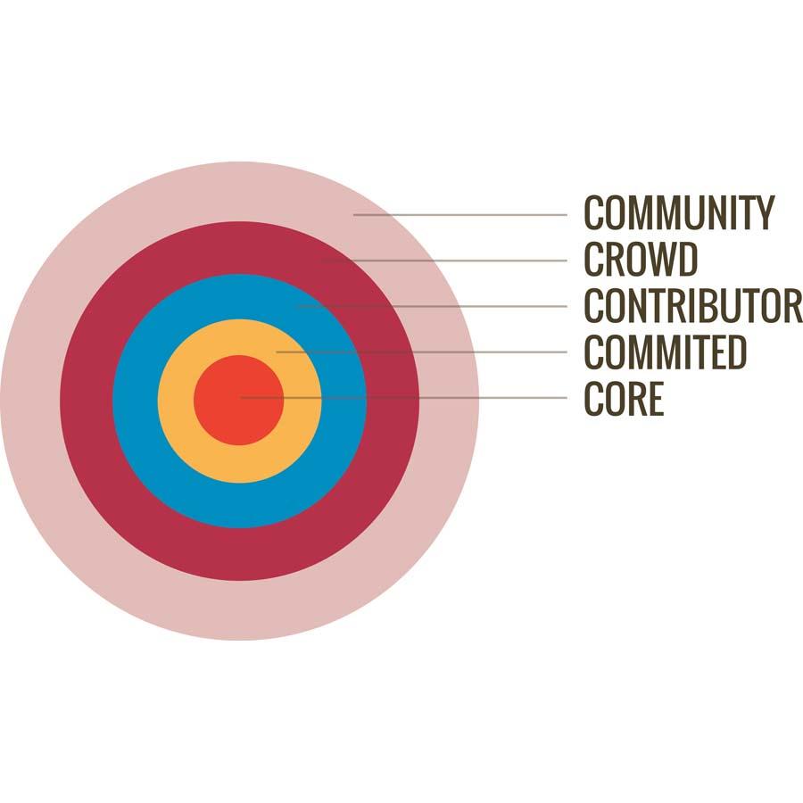 COF_Diagrams_FiveCs_square
