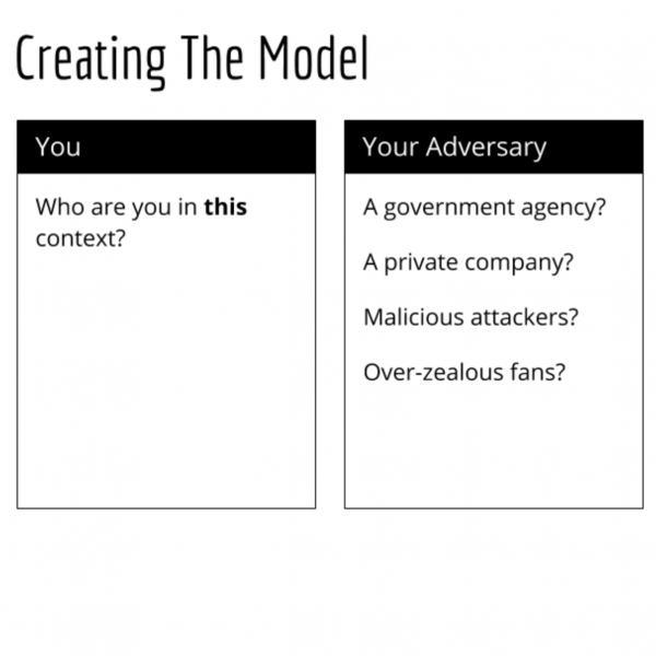 Practitioners of civil resistance: Assess your cybersecurity through threat modeling